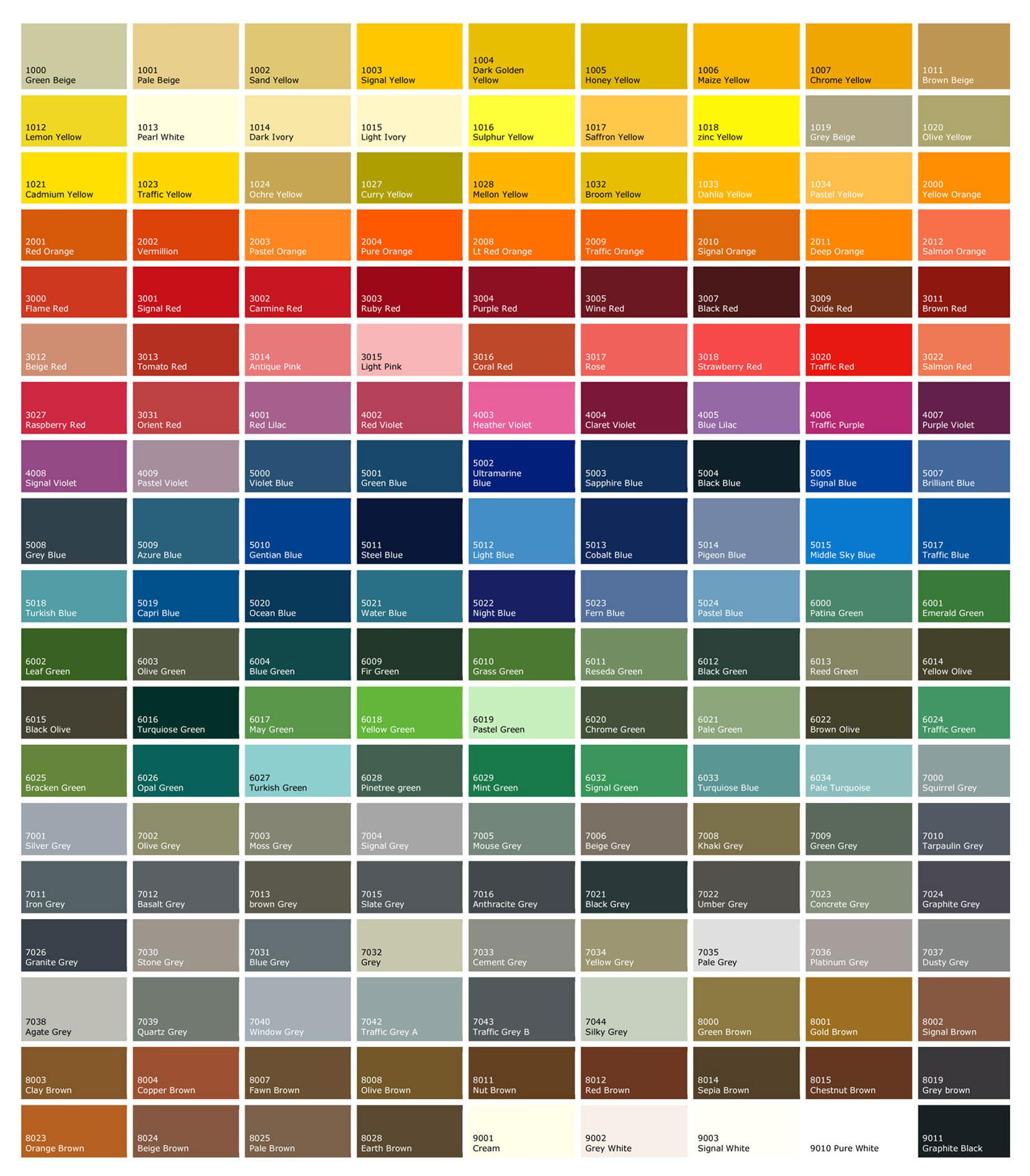 ral-colour-chart | Starglaze Home Improvements
